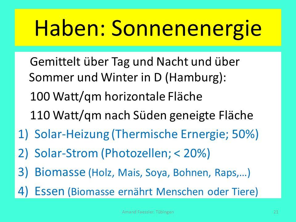 Haben: Sonnenenergie Gemittelt über Tag und Nacht und über Sommer und Winter in D (Hamburg): 100 Watt/qm horizontale Fläche 110 Watt/qm nach Süden gen