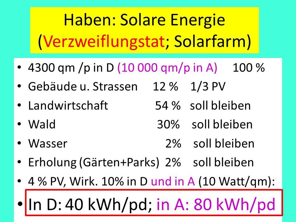 Haben: Solare Energie (Verzweiflungstat; Solarfarm) 4300 qm /p in D (10 000 qm/p in A) 100 % Gebäude u. Strassen 12 % 1/3 PV Landwirtschaft 54 % soll