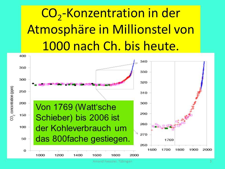 CO 2 -Konzentration in der Atmosphäre in Millionstel von 1000 nach Ch. bis heute. Amand Faessler. Tübingen3 Von 1769 (Wattsche Schieber) bis 2006 ist