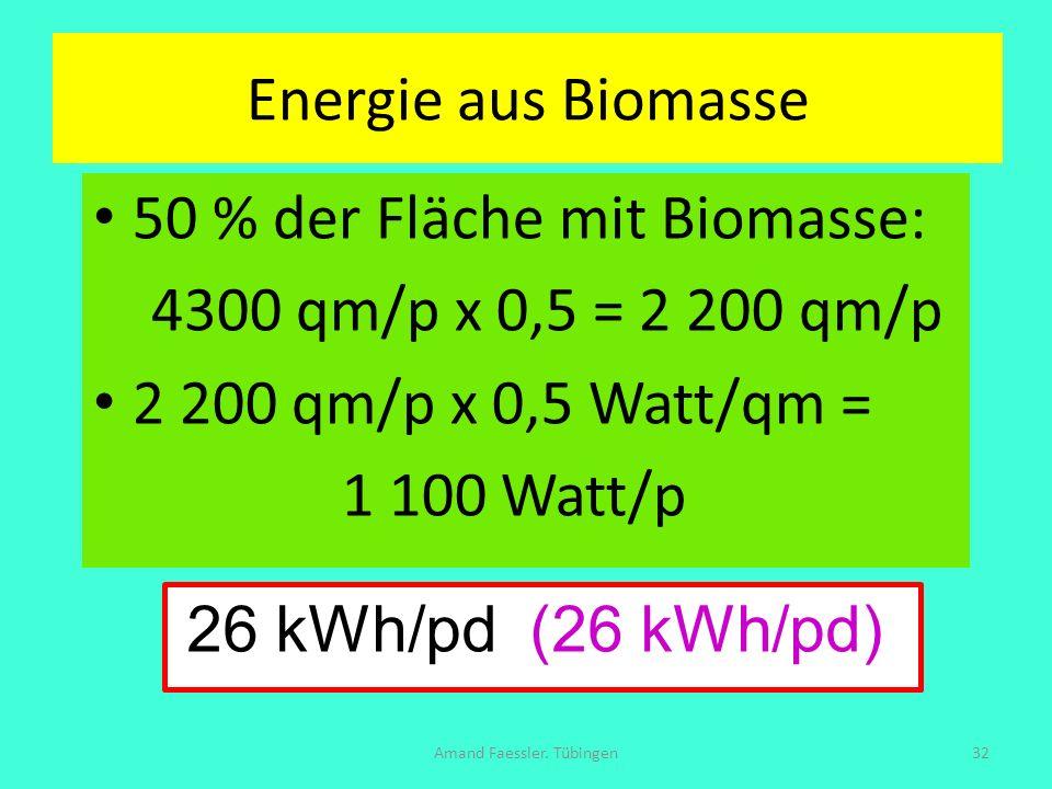 Energie aus Biomasse 50 % der Fläche mit Biomasse: 4300 qm/p x 0,5 = 2 200 qm/p 2 200 qm/p x 0,5 Watt/qm = 1 100 Watt/p Amand Faessler. Tübingen32 26