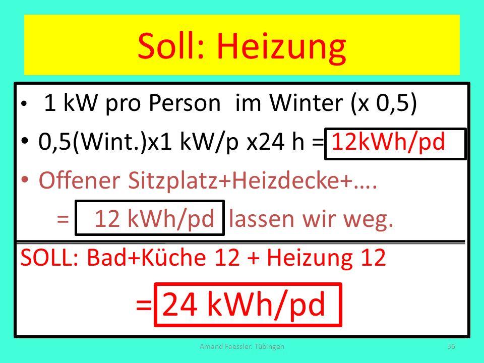 Soll: Heizung 1 kW pro Person im Winter (x 0,5) 0,5(Wint.)x1 kW/p x24 h = 12kWh/pd Offener Sitzplatz+Heizdecke+…. = 12 kWh/pd lassen wir weg. SOLL: Ba