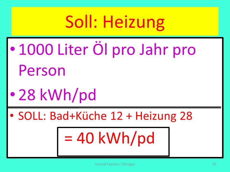 Soll: Heizung 1000 Liter Öl pro Jahr pro Person 28 kWh/pd SOLL: Bad+Küche 12 + Heizung 28 = 40 kWh/pd Amand Faessler. Tübingen37