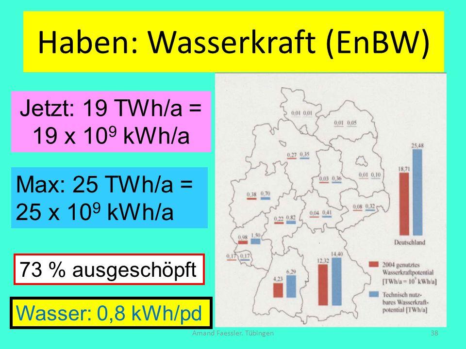 Haben: Wasserkraft (EnBW) Amand Faessler. Tübingen38 Jetzt: 19 TWh/a = 19 x 10 9 kWh/a Max: 25 TWh/a = 25 x 10 9 kWh/a 73 % ausgeschöpft Wasser: 0,8 k