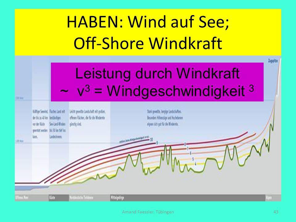 HABEN: Wind auf See; Off-Shore Windkraft Amand Faessler. Tübingen43 Leistung durch Windkraft ~ v 3 = Windgeschwindigkeit 3