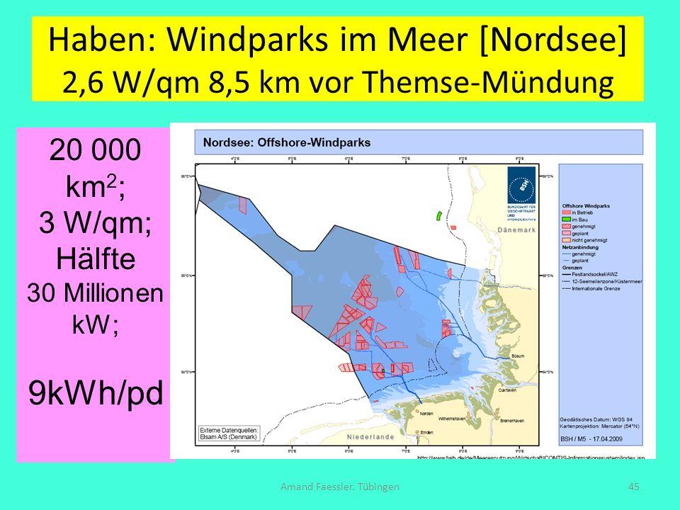 Haben: Windparks im Meer [Nordsee] 2,6 W/qm 8,5 km vor Themse-Mündung Amand Faessler. Tübingen45 20 000 km 2 ; 3 W/qm; Hälfte 30 Millionen kW; 9kWh/pd