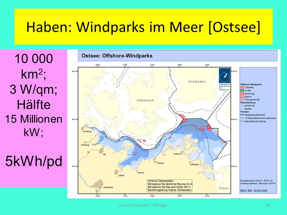 Haben: Windparks im Meer [Ostsee] Amand Faessler. Tübingen46 10 000 km 2 ; 3 W/qm; Hälfte 15 Millionen kW; 5kWh/pd