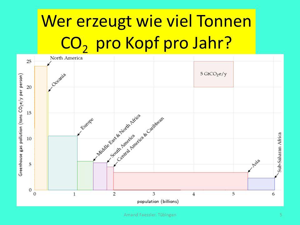 Die größten Sünder weltweit im September 2008 CO 2 -Emission pro Kopf und Jahr in Tonnen Schweiz 6,06,2 Frankreich D 10,2 t