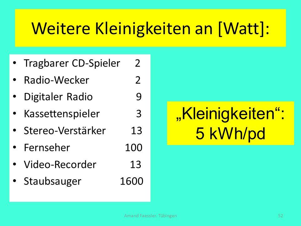 Weitere Kleinigkeiten an [Watt]: Tragbarer CD-Spieler 2 Radio-Wecker 2 Digitaler Radio 9 Kassettenspieler 3 Stereo-Verstärker 13 Fernseher 100 Video-R