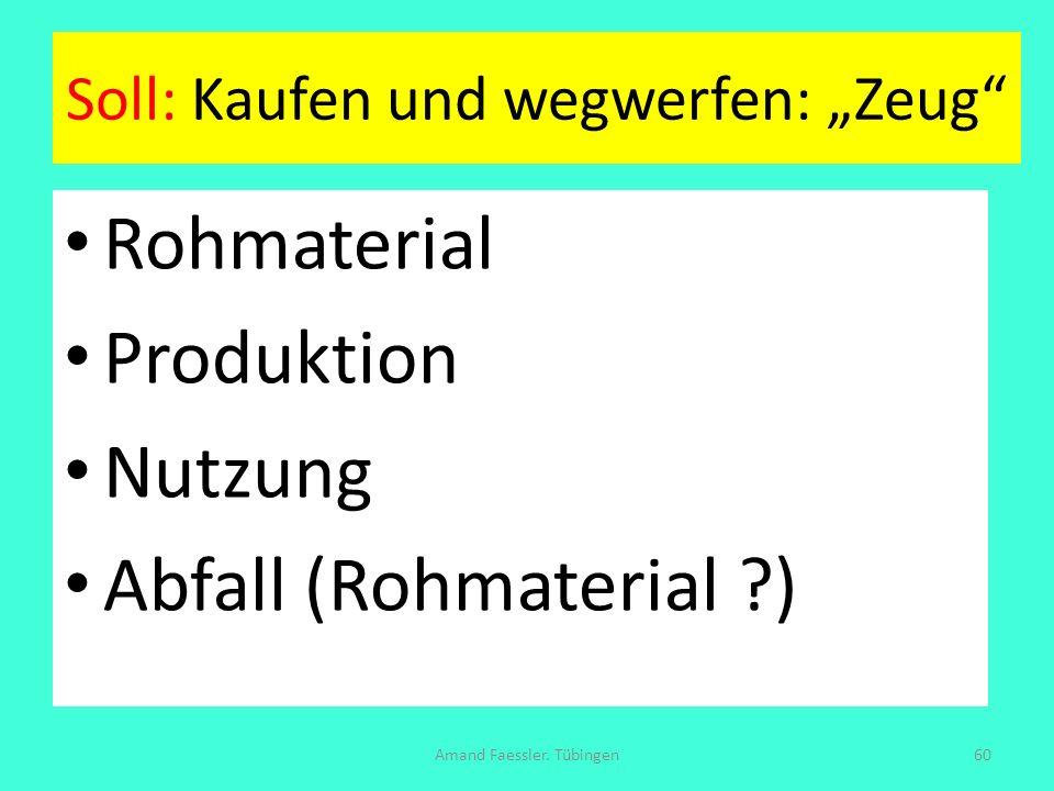 Soll: Kaufen und wegwerfen: Zeug Rohmaterial Produktion Nutzung Abfall (Rohmaterial ?) Amand Faessler. Tübingen60