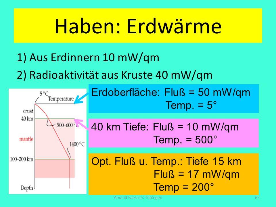 Haben: Erdwärme 1) Aus Erdinnern 10 mW/qm 2) Radioaktivität aus Kruste 40 mW/qm Amand Faessler. Tübingen63 Erdoberfläche: Fluß = 50 mW/qm Temp. = 5° 4