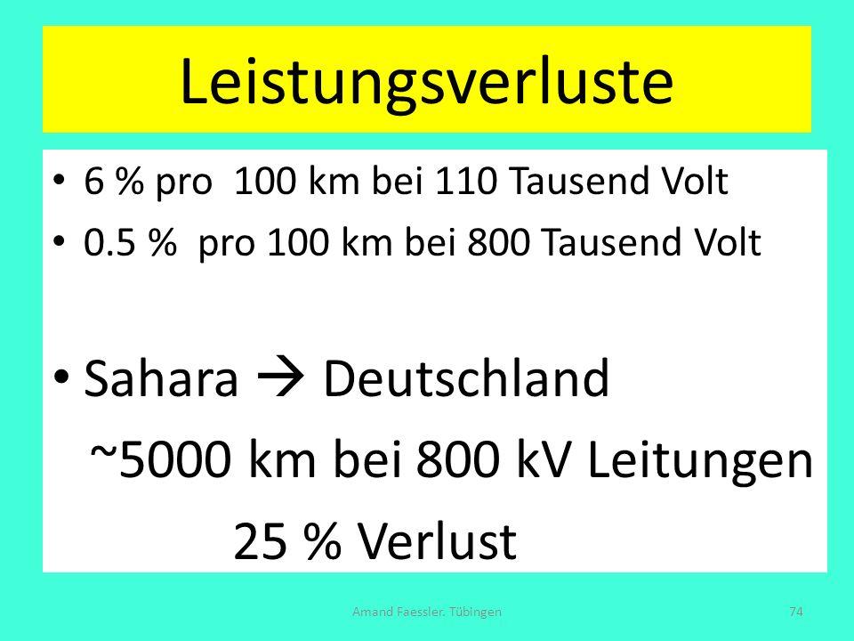 Leistungsverluste 6 % pro 100 km bei 110 Tausend Volt 0.5 % pro 100 km bei 800 Tausend Volt Sahara Deutschland ~5000 km bei 800 kV Leitungen 25 % Verl