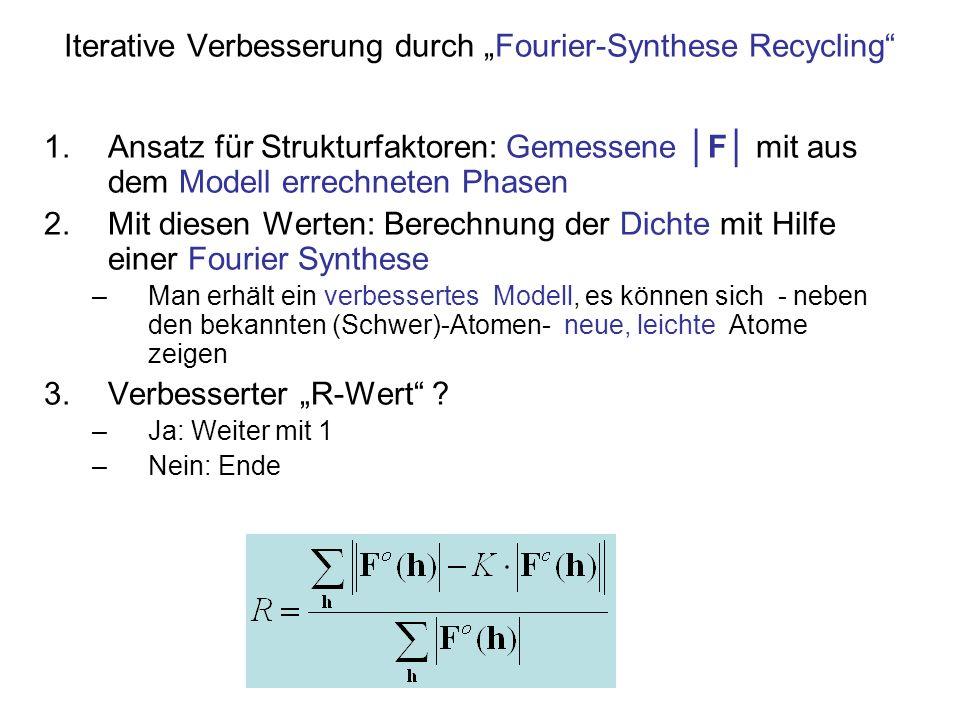 Iterative Verbesserung durch Fourier-Synthese Recycling 1.Ansatz für Strukturfaktoren: Gemessene F mit aus dem Modell errechneten Phasen 2.Mit diesen