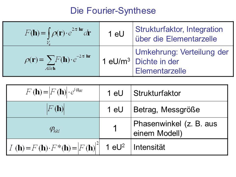 1 eU Strukturfaktor, Integration über die Elementarzelle 1 eU/m 3 Umkehrung: Verteilung der Dichte in der Elementarzelle Die Fourier-Synthese 1 eUStru