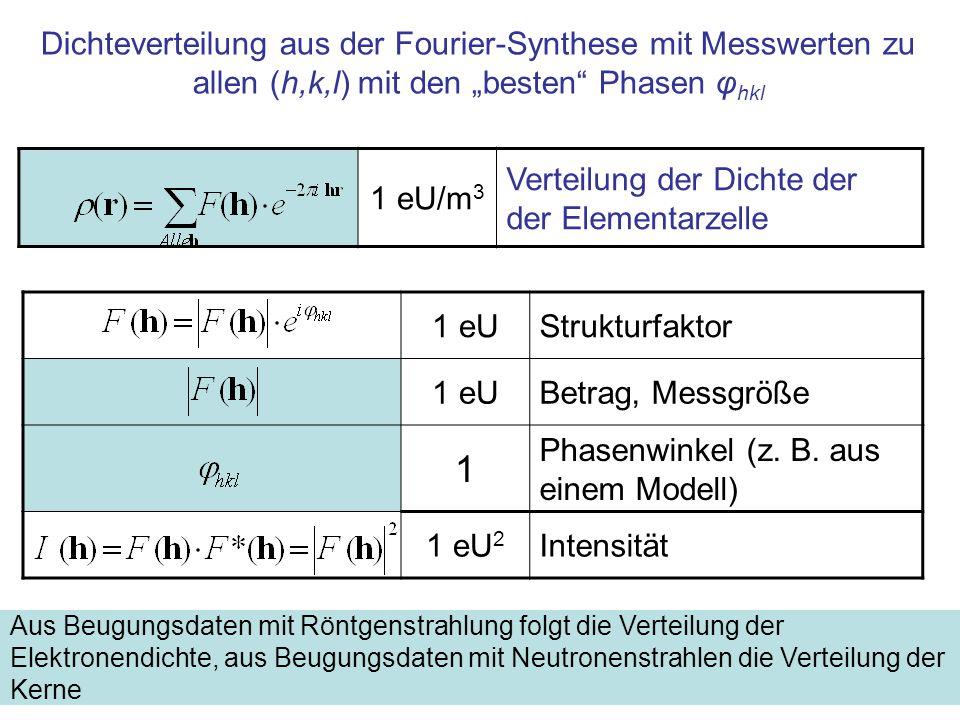 1 eU/m 3 Verteilung der Dichte der der Elementarzelle Dichteverteilung aus der Fourier-Synthese mit Messwerten zu allen (h,k,l) mit den besten Phasen