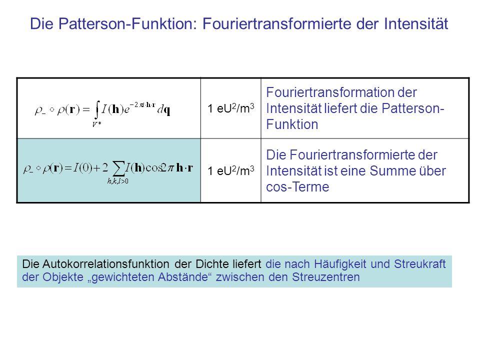 1 eU 2 /m 3 Fouriertransformation der Intensität liefert die Patterson- Funktion 1 eU 2 /m 3 Die Fouriertransformierte der Intensität ist eine Summe ü