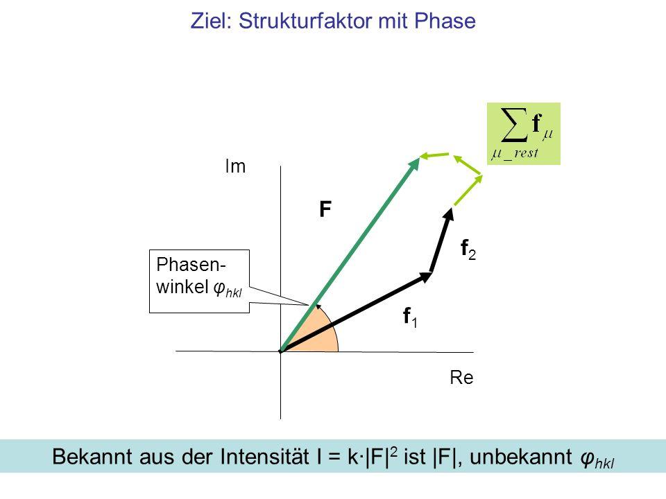 Phase der Schweratome Im Re FSFS f1f1 f2f2 Phasen- winkel φ S