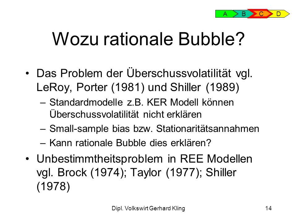 Dipl. Volkswirt Gerhard Kling14 Wozu rationale Bubble? Das Problem der Überschussvolatilität vgl. LeRoy, Porter (1981) und Shiller (1989) –Standardmod
