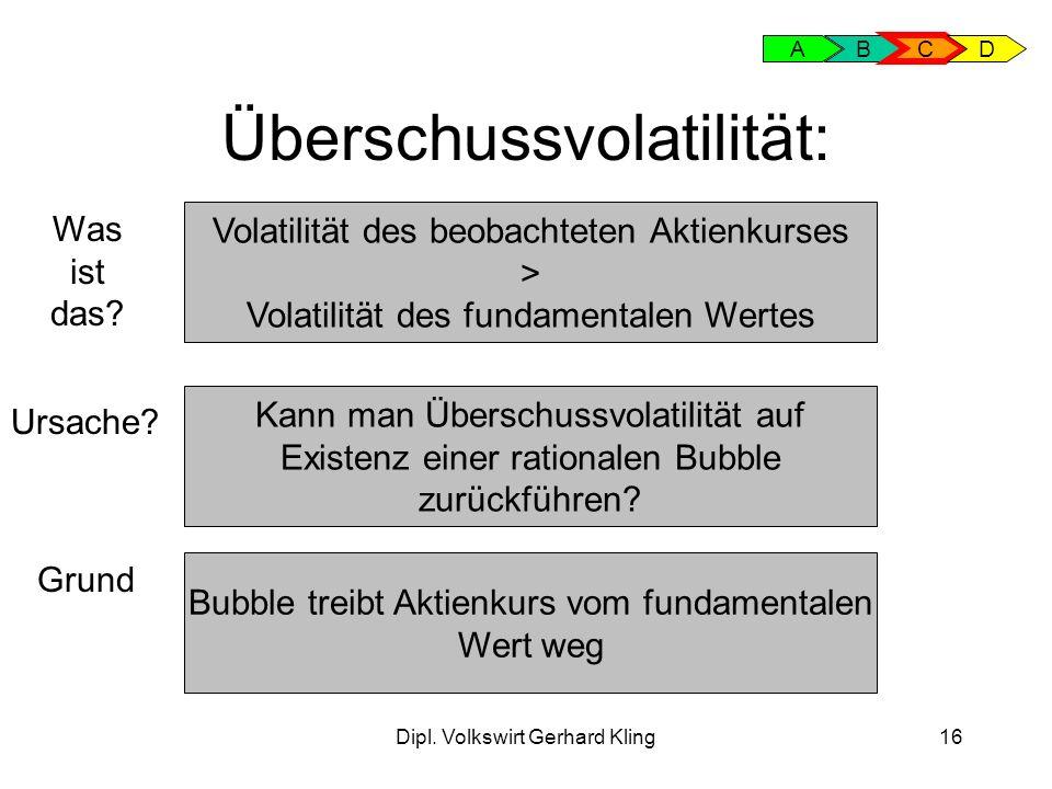 Dipl. Volkswirt Gerhard Kling16 Überschussvolatilität: Volatilität des beobachteten Aktienkurses > Volatilität des fundamentalen Wertes Was ist das? A