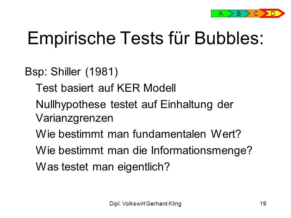 Dipl. Volkswirt Gerhard Kling19 Empirische Tests für Bubbles: Bsp: Shiller (1981) Test basiert auf KER Modell Nullhypothese testet auf Einhaltung der