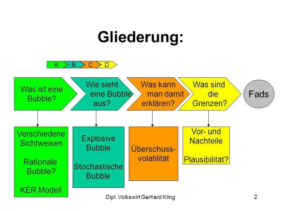 Dipl.Volkswirt Gerhard Kling3 Was ist eine Bubble.