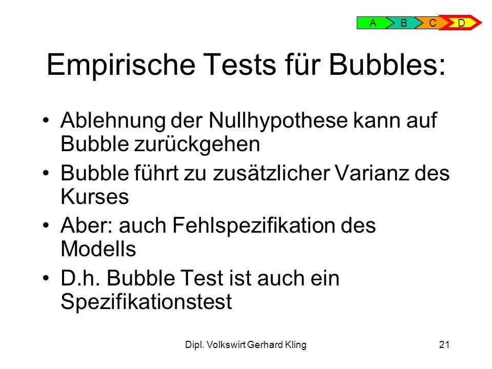 Dipl. Volkswirt Gerhard Kling21 Empirische Tests für Bubbles: Ablehnung der Nullhypothese kann auf Bubble zurückgehen Bubble führt zu zusätzlicher Var