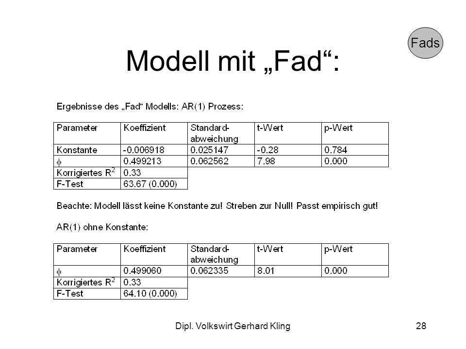 Dipl. Volkswirt Gerhard Kling28 Modell mit Fad: Fads