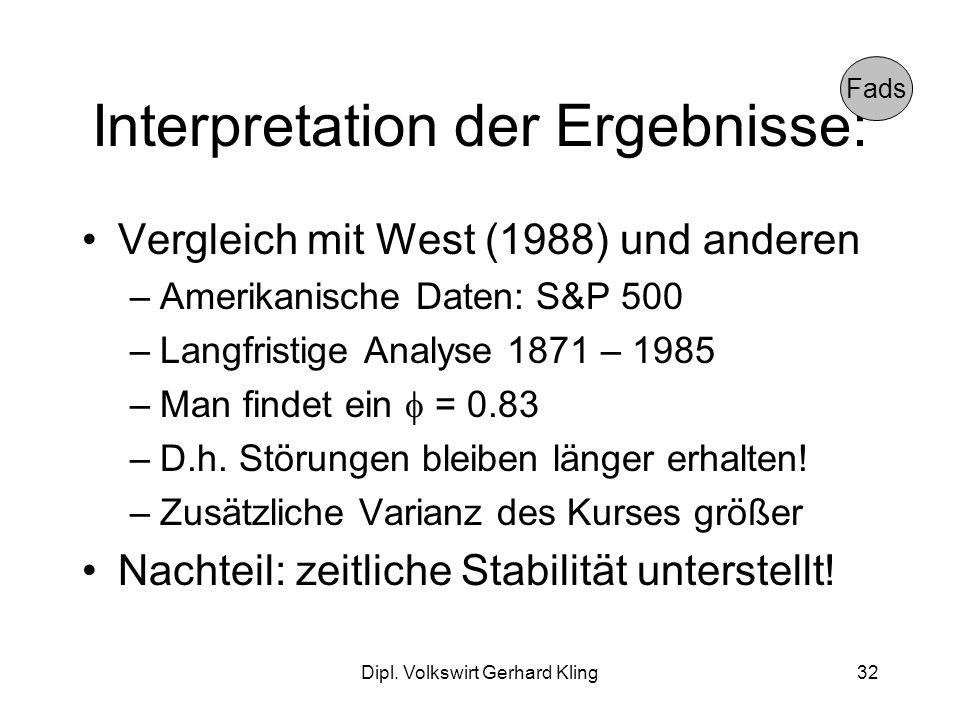 Dipl. Volkswirt Gerhard Kling32 Interpretation der Ergebnisse: Vergleich mit West (1988) und anderen –Amerikanische Daten: S&P 500 –Langfristige Analy
