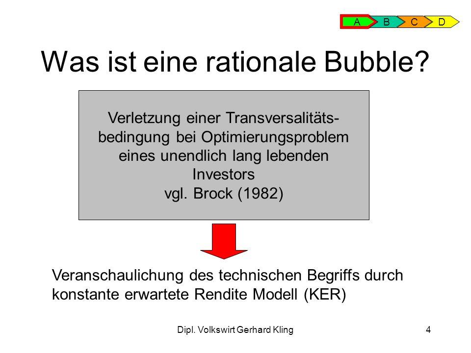 Dipl. Volkswirt Gerhard Kling15 Überschussvolatilität: AB C D
