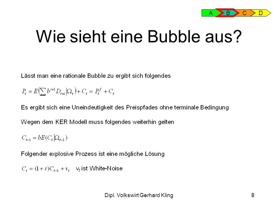 Dipl.Volkswirt Gerhard Kling9 Wie sieht eine Bubble aus.