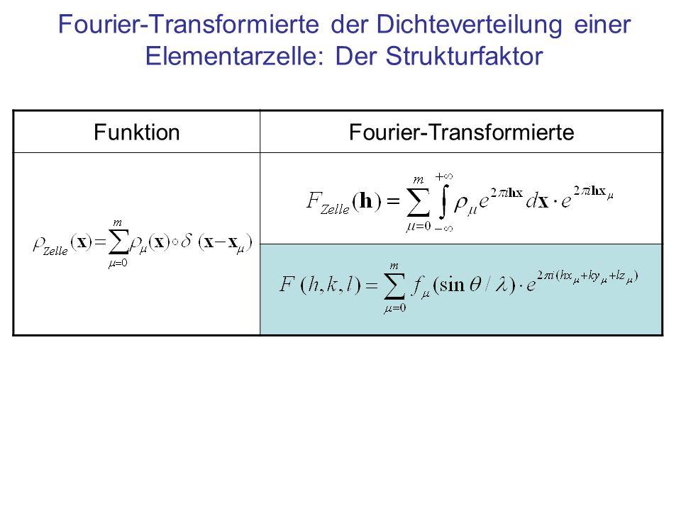 Fourier-Transformierte der Dichteverteilung einer Elementarzelle: Der Strukturfaktor FunktionFourier-Transformierte