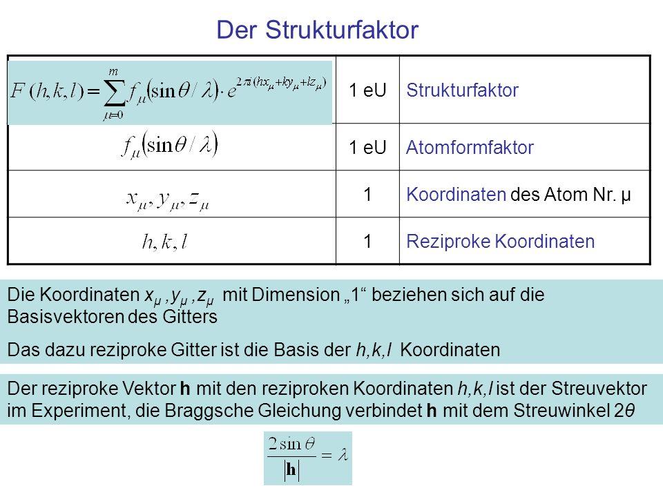 Der Strukturfaktor 1 eUStrukturfaktor 1 eUAtomformfaktor 1Koordinaten des Atom Nr. μ 1Reziproke Koordinaten Die Koordinaten x μ,y μ,z μ mit Dimension