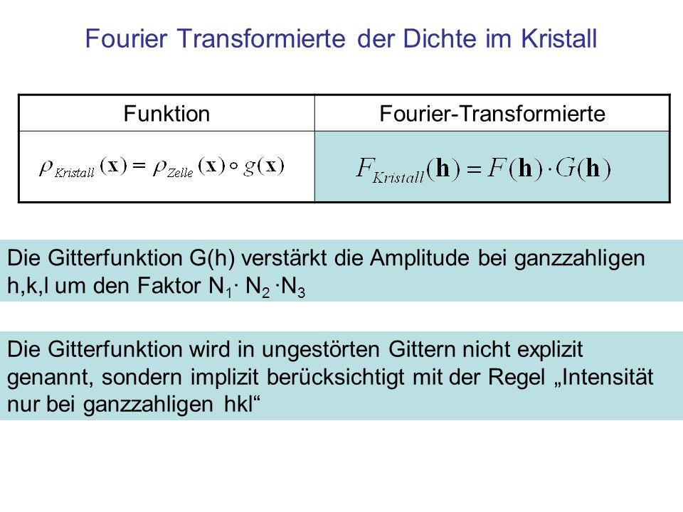 Fourier Transformierte der Dichte im Kristall FunktionFourier-Transformierte Die Gitterfunktion G(h) verstärkt die Amplitude bei ganzzahligen h,k,l um