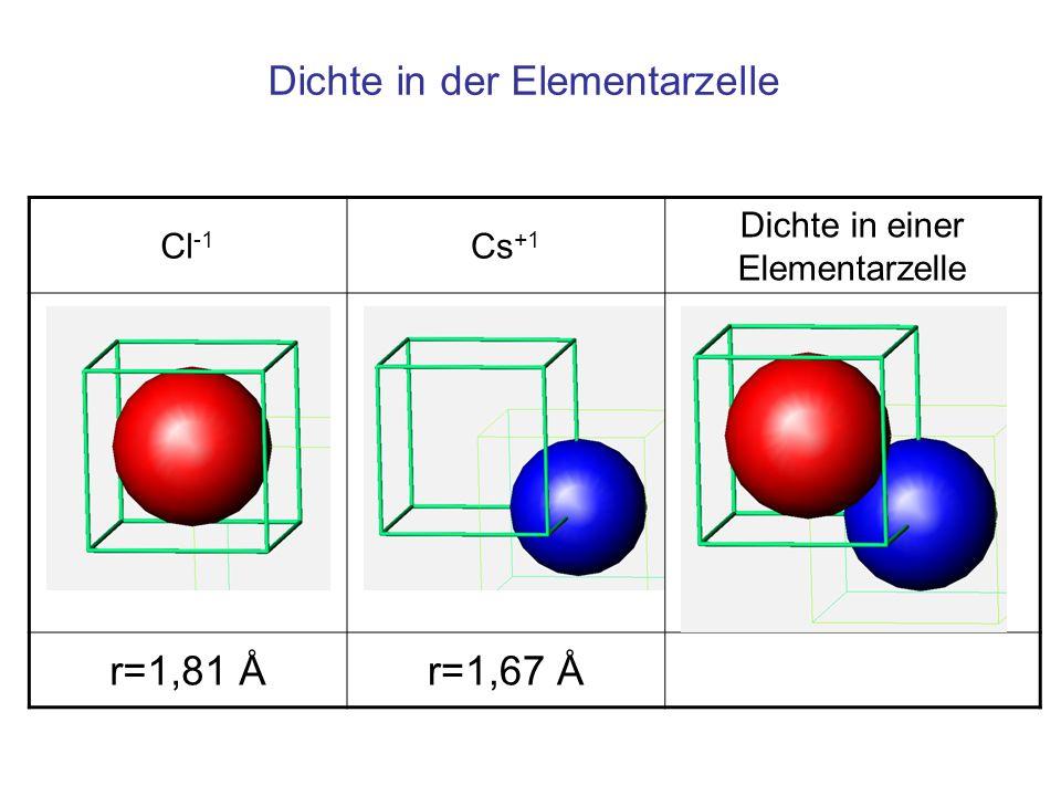 Cl -1 Cs +1 Dichte in einer Elementarzelle r=1,81 År=1,67 Å Dichte in der Elementarzelle