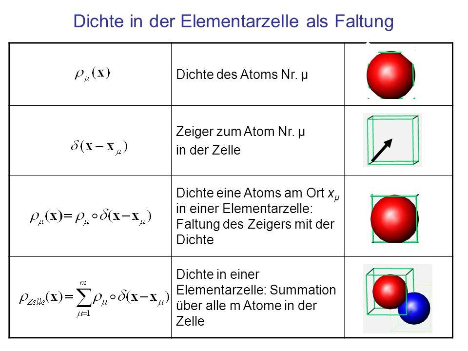 Dichte in der Elementarzelle als Faltung Dichte des Atoms Nr. μ Zeiger zum Atom Nr. μ in der Zelle Dichte eine Atoms am Ort x μ in einer Elementarzell
