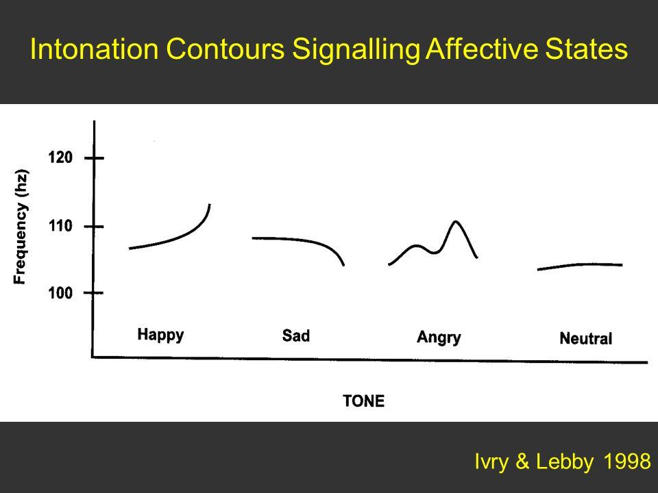 Ivry & Lebby 1998 Intonation Contours Signalling Affective States