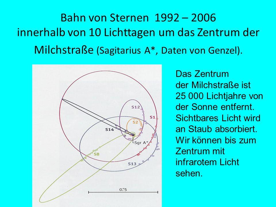 Bahn von Sternen 1992 – 2006 innerhalb von 10 Lichttagen um das Zentrum der Milchstraße (Sagitarius A*, Daten von Genzel). Das Zentrum der Milchstraße