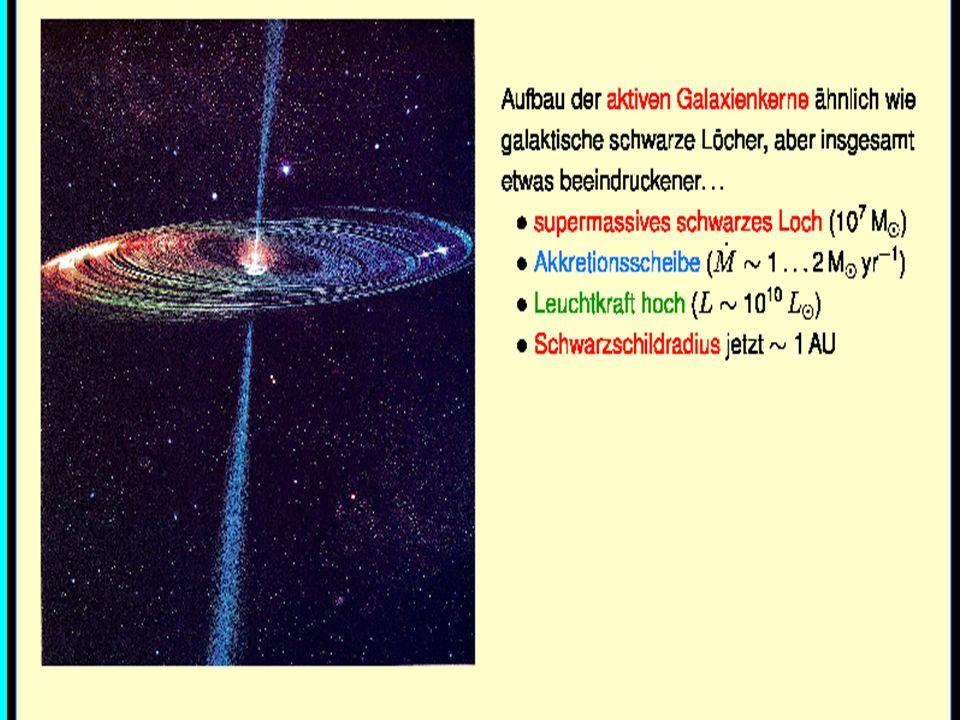 Der Large Hadron Collider bei Genf ist ein Ringbeschleuniger von 27 km Länge mit einer Kollisionsenergie von Proton auf Proton von 7+7 = 14 [TeV] = 14*10 12 [eV].