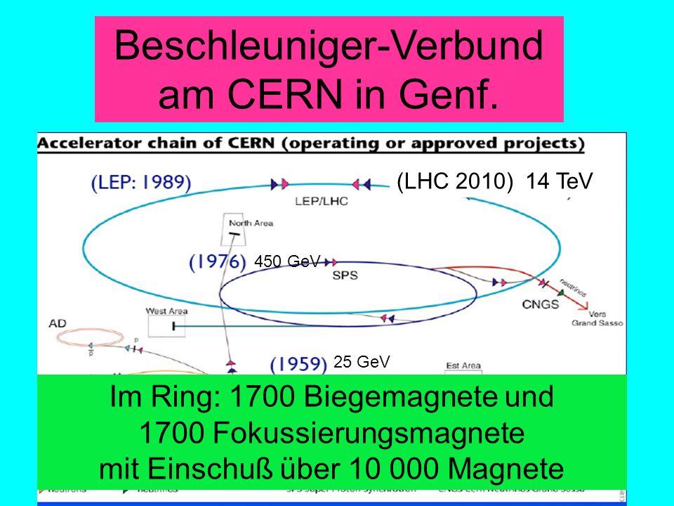 Amand Fassler, Tübingen Beschleuniger-Verbund am CERN in Genf. 25 GeV 450 GeV (LHC 2008) 10 TeV(LHC 2010) 14 TeV Im Ring: 1700 Biegemagnete und 1700 F