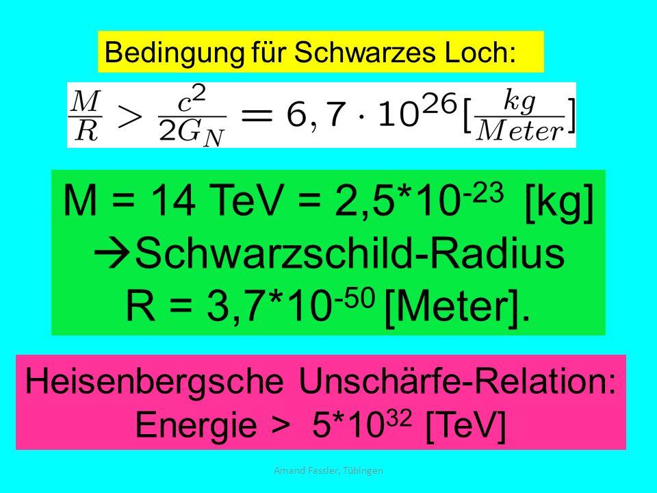 Amand Fassler, Tübingen Bedingung für Schwarzes Loch: M = 14 TeV = 2,5*10 -23 [kg] Schwarzschild-Radius R = 3,7*10 -50 [Meter]. Heisenbergsche Unschär
