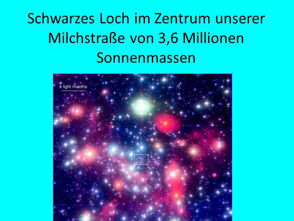 Schwarzes Loch im Zentrum unserer Milchstraße Bewegung von Sternen um ein Schwarzes Loch mit 3 600 000 Sonnenmassen im Zentrum der Milchstraße.