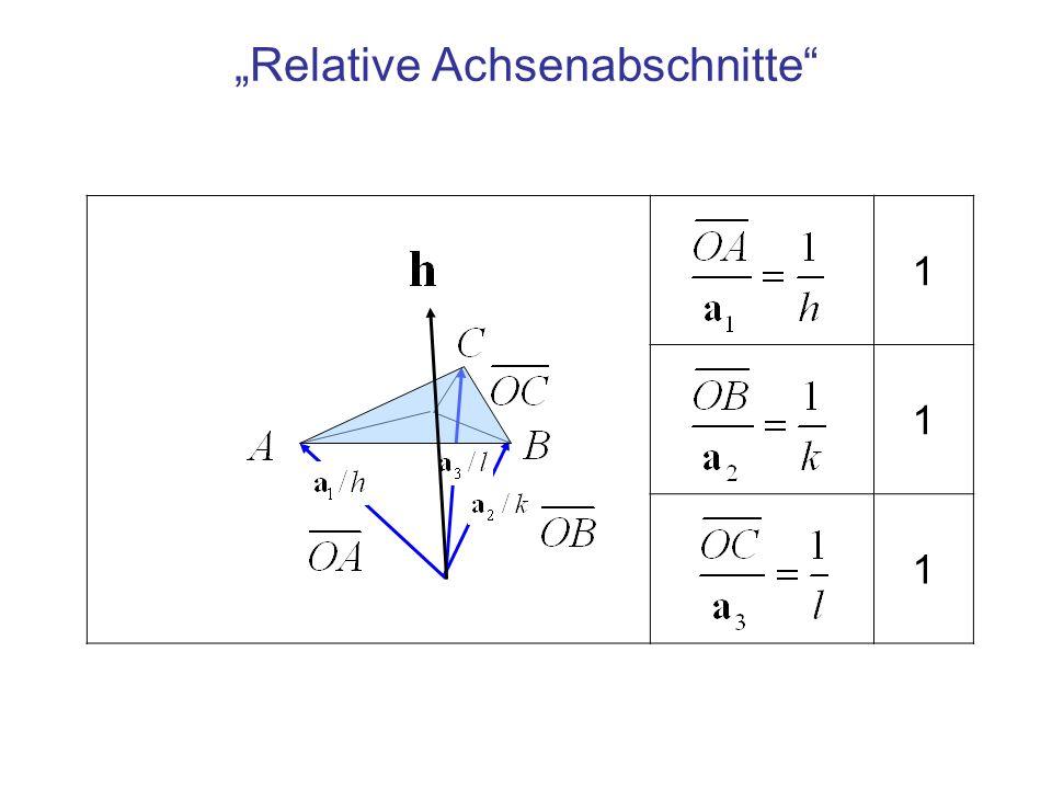 1 1 1 Relative Achsenabschnitte