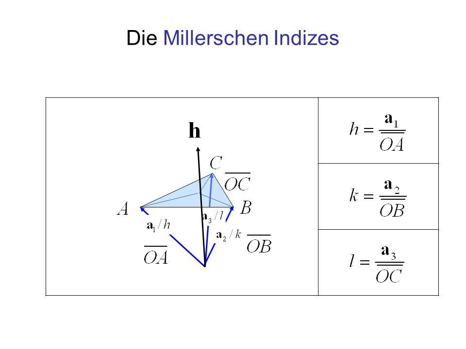 Die Millerschen Indizes