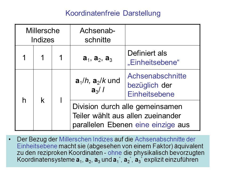 Koordinatenfreie Darstellung Der Bezug der Millerschen Indizes auf die Achsenabschnitte der Einheitsebene macht sie (abgesehen von einem Faktor) äquiv