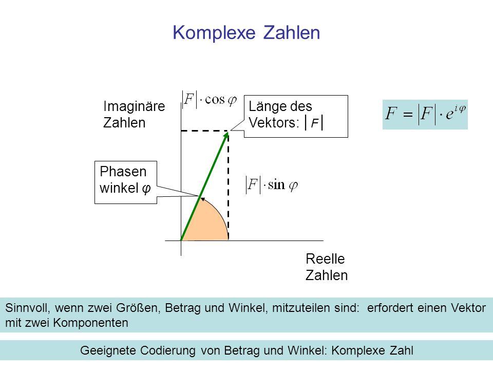 Die Eulersche Beziehung 1 eU Exponentialschreibweise: Betrag und Phase sind explizit zu sehen.