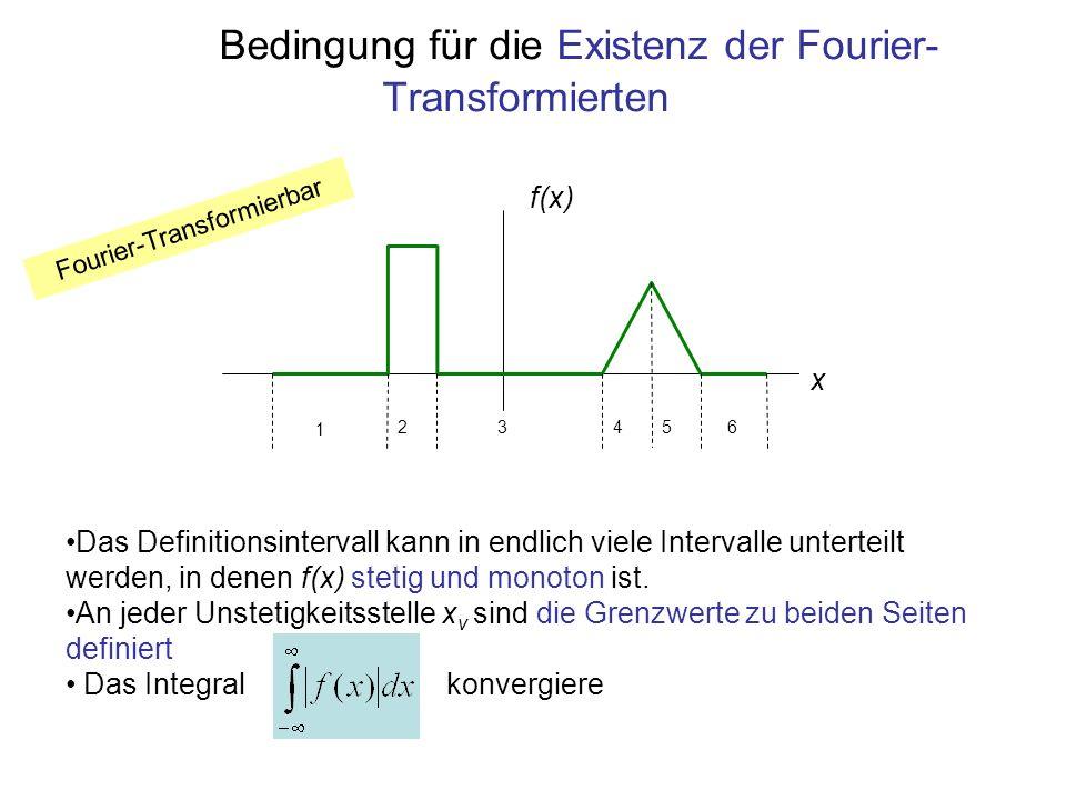 Fourier-Transformierte für eine Konstante 62345 1 x f(x) Das Definitionsintervall kann in endlich viele Intervalle unterteilt werden, in denen f(x) stetig und monoton ist.