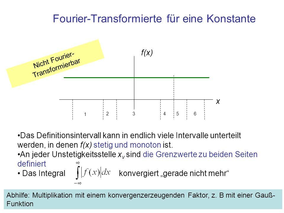 Gauß – Kurven mit Fläche 1 und unterschiedlichen Halbwertsbreiten 2 σ = w =10, w =2 x f(x)
