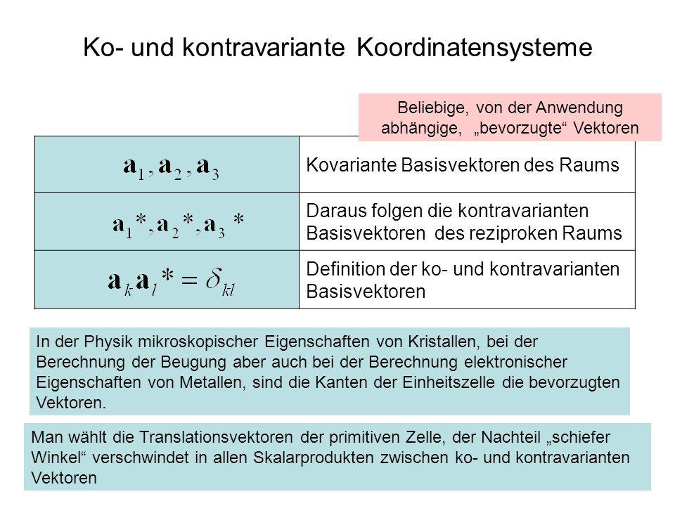 Kovariante Basisvektoren des Raums Daraus folgen die kontravarianten Basisvektoren des reziproken Raums Definition der ko- und kontravarianten Basisve
