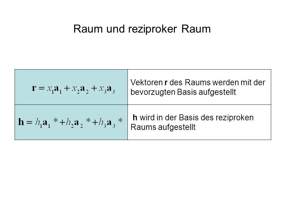 Vektoren r des Raums werden mit der bevorzugten Basis aufgestellt h wird in der Basis des reziproken Raums aufgestellt Raum und reziproker Raum