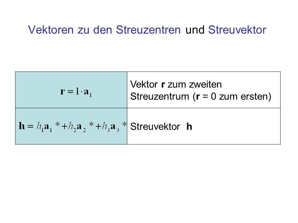 Vektor r zum zweiten Streuzentrum (r = 0 zum ersten) Streuvektor h Vektoren zu den Streuzentren und Streuvektor