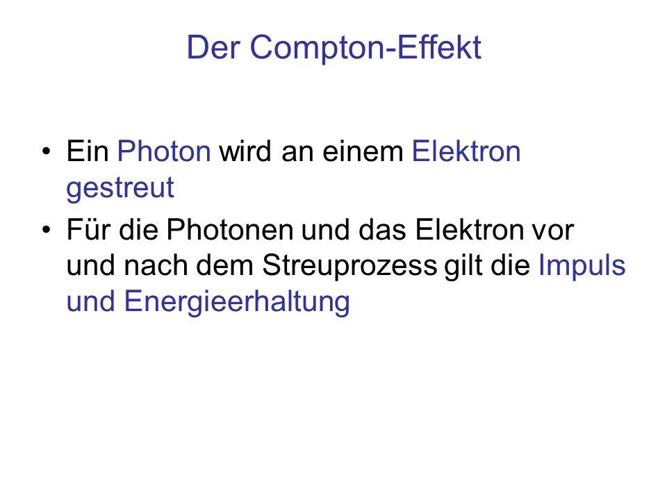 Ein Photon wird an einem Elektron gestreut Für die Photonen und das Elektron vor und nach dem Streuprozess gilt die Impuls und Energieerhaltung Der Co